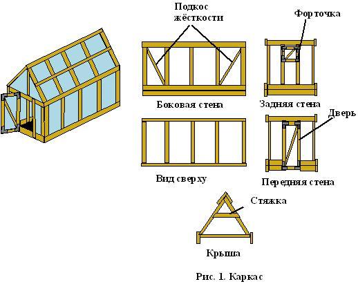 Чертеж простой теплицы из поликарбоната в форме домика