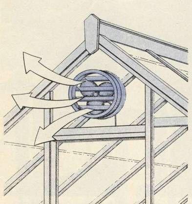 Электрические вентиляторы в окне, в форточке менее мощны, но так же востребованы.