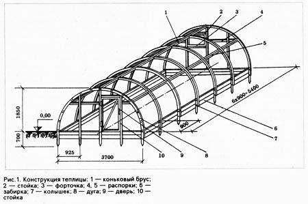Конструкция теплицы, один из вариантов