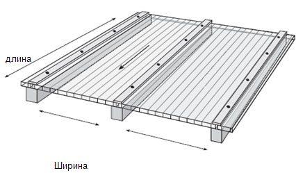 Монтаж компонентов покрытия на крыше.