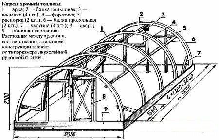 Подробная схема, которая поможет при монтаже конструкции