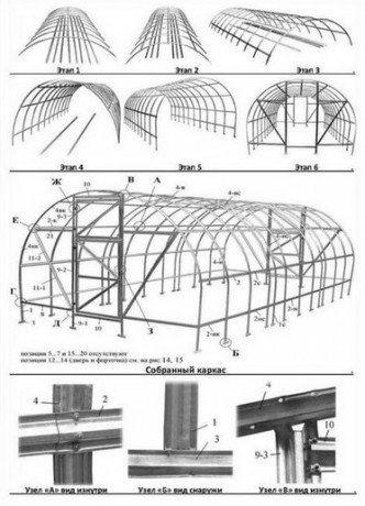 Принцип изготовления каркаса из металлических профилей и наглядное изображение необходимых узлов