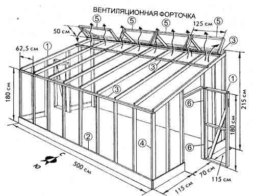 Проект изготовления пристенной теплицы с указанием необходимых размеров и сторон света