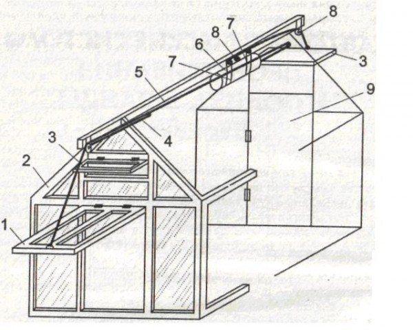 Рис 2: особенности проветривания с применением гидравлики