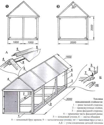 Схема деревянного каркаса.