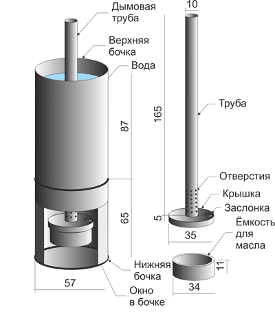 Схема отопительного агрегата
