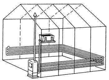 Обогрев теплицы из поликарбоната  весной 37