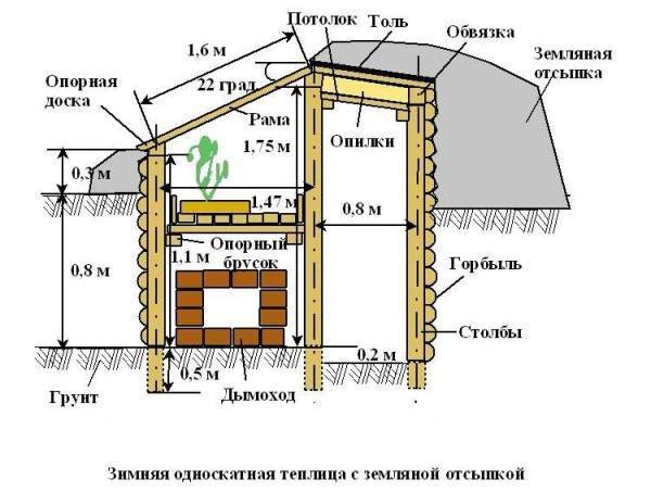 Схема зимней односкатной теплицы