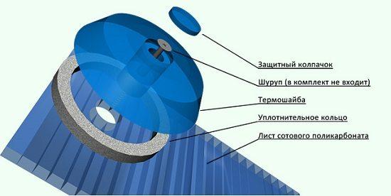 Внешний вид и способ монтажа специального крепежного элемента для поликарбоната