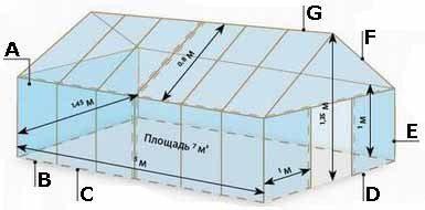Схема и примерные размеры самого простого варианта, на котором, тем не менее, можно проиллюстрировать основные нюансы строительства (см. описание в тесте)