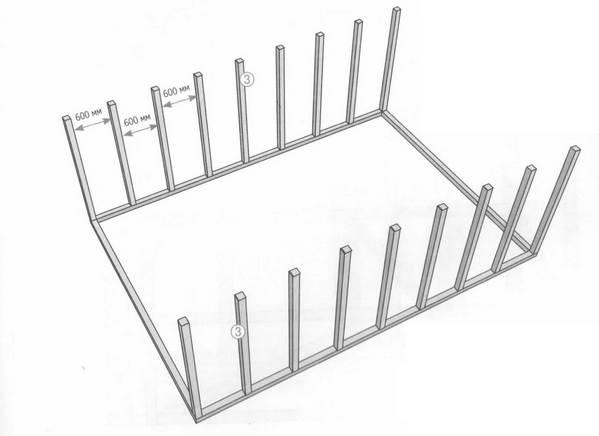 Схема расположения вертикальных стоек (3) на обвязку.