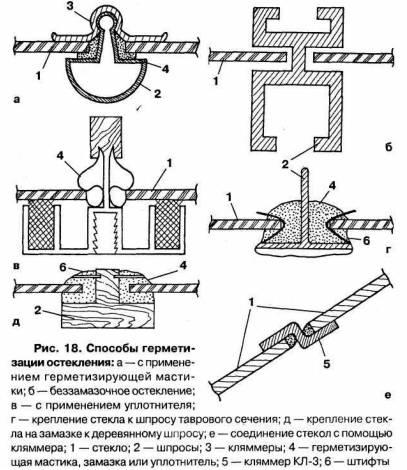 Способы герметизации теплицы
