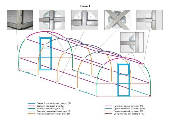 Конструкция основных узлов и фото соединителей