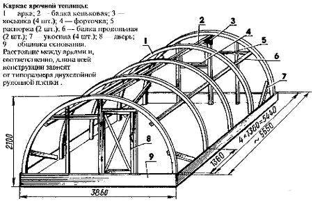 Простейший вариант проекта для изготовления парника под поликарбонат