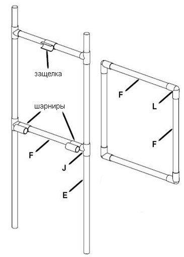 Конструкция двери.
