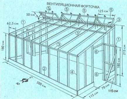 На практике чертежи теплицы по Митлайдеру чаще всего ориентируются на меньшие размеры.