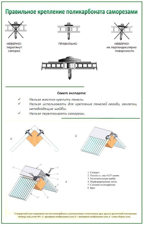 Проекты двухэтажныхдомов с мансардой