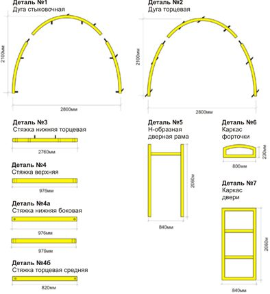 Принцип изготовления каркасов из труб с указанием названия элементов и их размеров