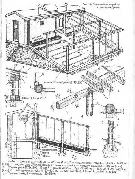 Проект конструкции теплицы пристроенной к дому с указанием основных узлов и размеров
