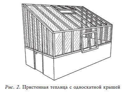 Простейший каркас с прямыми стенами и односкатной крышей