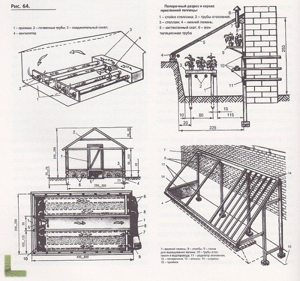 Различные принципы изготовления подобных конструкций