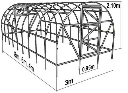 Схема арочного каркаса