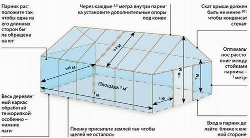Схема деревянной теплицы