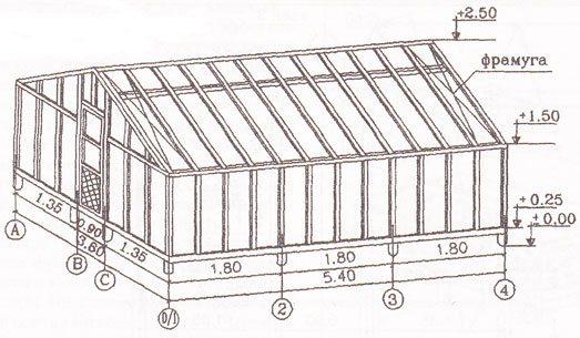 Схема двускатной конструкции