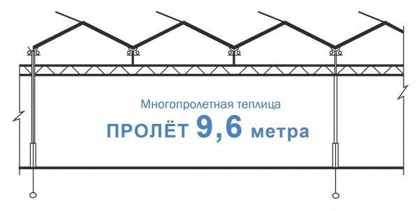 Схема конструкций с пролетом 9.6 метров