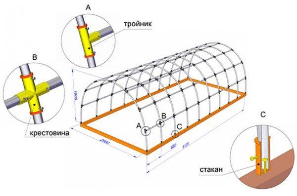 Схема парника из ПВХ