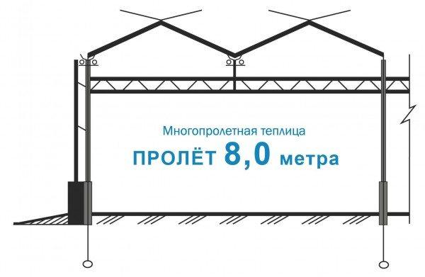 Схема сооружения с пролетом 8 метров