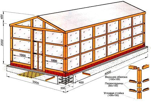 Схема теплицы на деревянном каркасе.