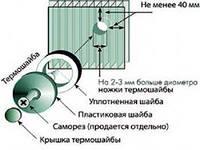 Схема термошайбы.