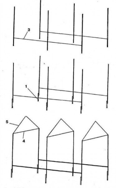 Схема установки кольев