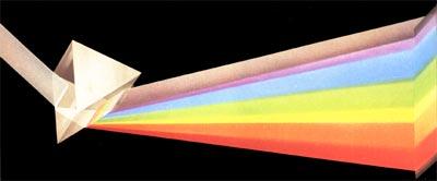 Спектральный состав света