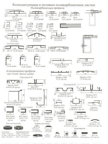 Виды комплектующих к поликарбонату