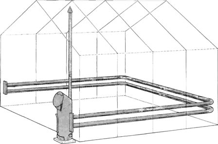 Пример расположения приборов отопления.