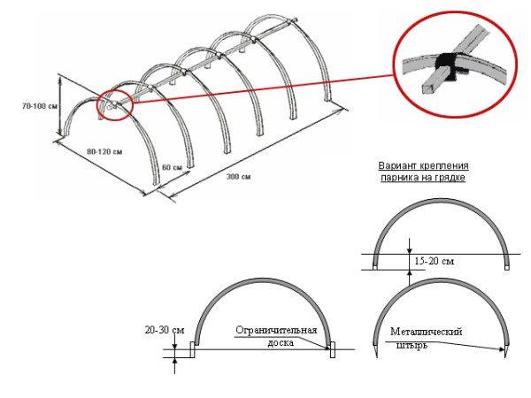 Фото – схема монтажа парника.