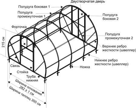 Каркас парника под поликарбонат типа тоннеля