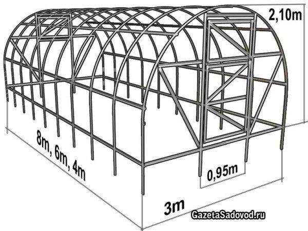 Конструкция арочная