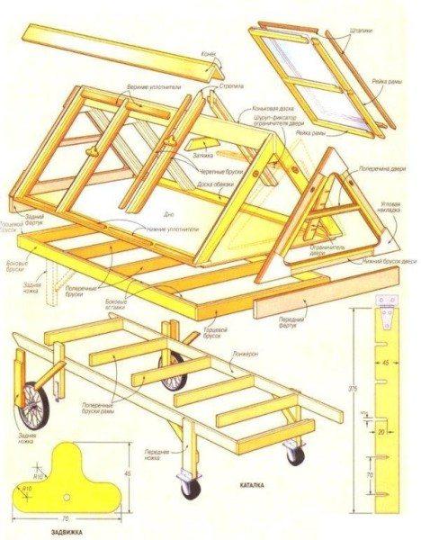 Схема конструкции на колесах