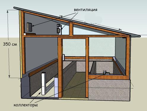 Схема пристенной конструкции