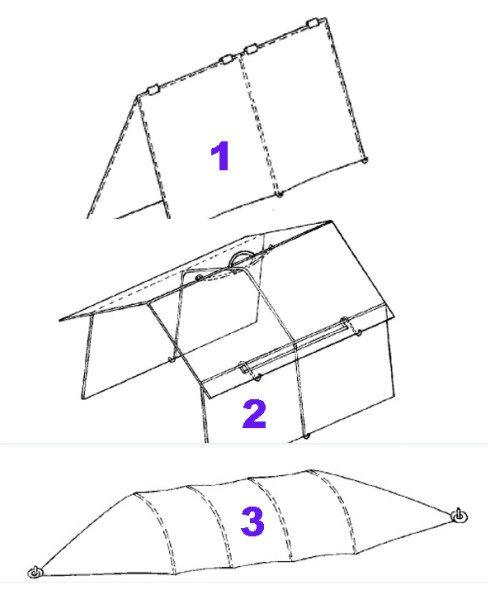 Три типа каркасов