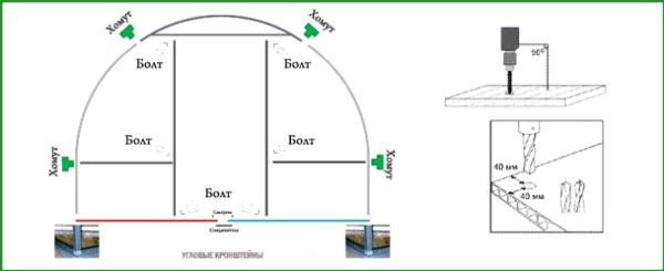 Схематическое изображение опорного столба