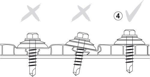 Графическое изображение, на котором показаны варианты затягивания крепежа на поликарбонате с указанием распространенных ошибок