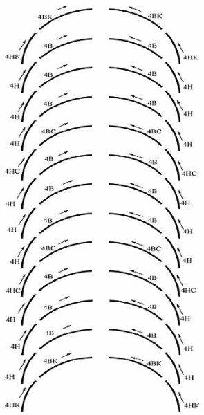 Последовательность сборки дуг