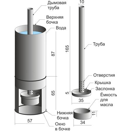 Схема самодельной печи, при помощи которой можно обогреть теплицу.