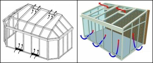 Схема расположения вентиляционных отверстий и движение воздуха через них при пассивной вентиляции.