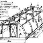 Каркас арочной теплицы