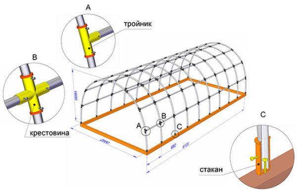 Качественная компьютерная модель